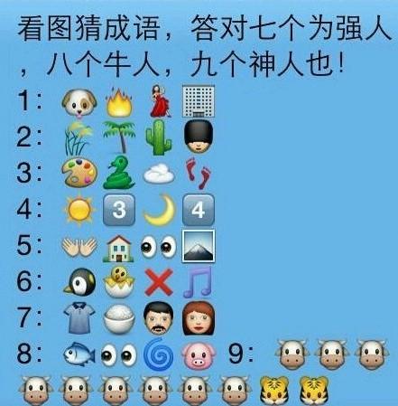 看表情猜成语,答对七个是强人,八个是牛人,九个神人也!
